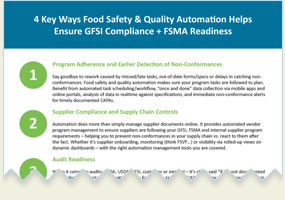 4 Ways Food Safety & Quality Automation Ensures GFSI Compliance & FSMA Readiness