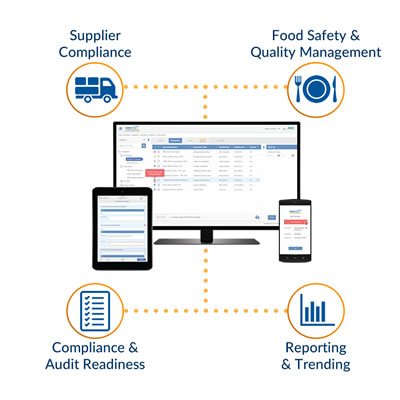 SafetyChain's comprehensive food safety and quality management solution - the SafetyChain FSQA Operations System