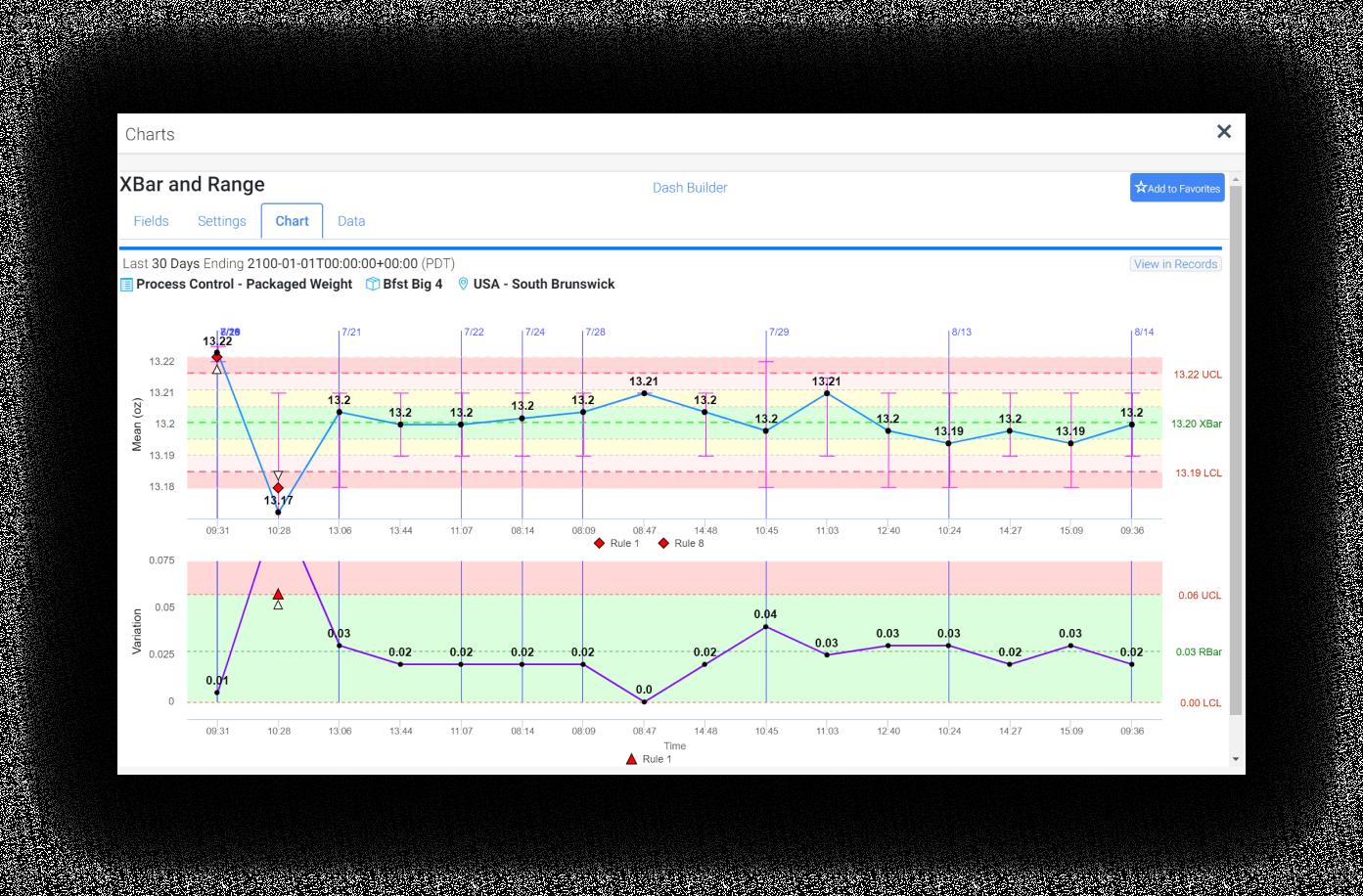 SPC Chart SafetyChain Software
